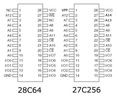 Pin outs of a 28C64 and a 27C256